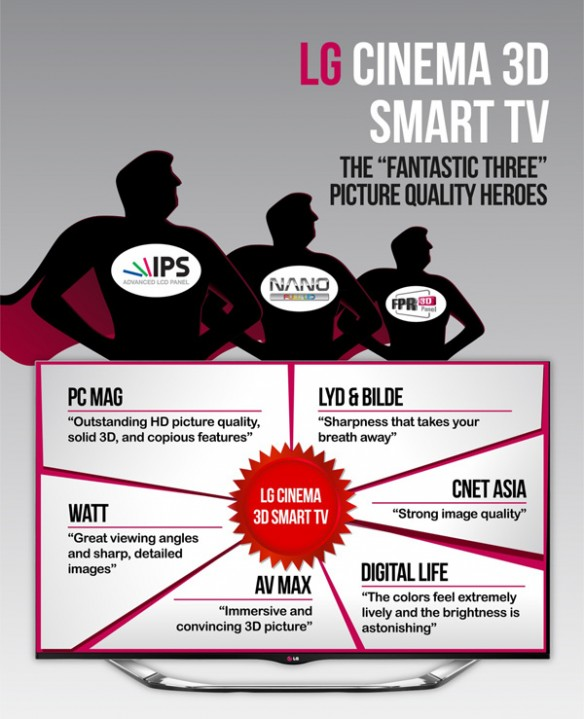 Technology-LG-CINEMA-3D-Smart-TV-Worlds-Critics-Picture-Quality-Choice_INFOGRAPHIC
