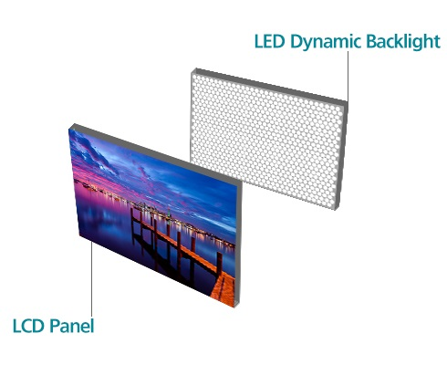 LED-Backlight