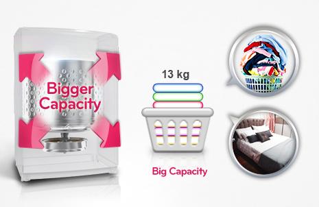 8_Big-Capacity---1