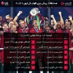 Euro 2016 prediction winners