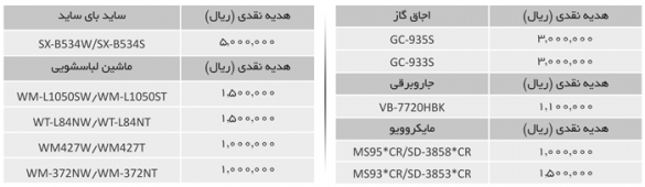 Table02-e14674454364621