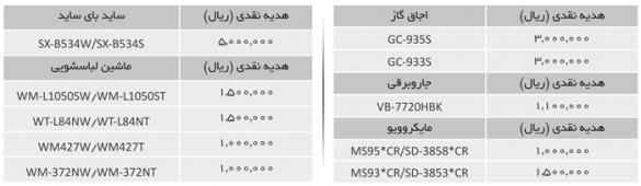 Table02-e146744543646211
