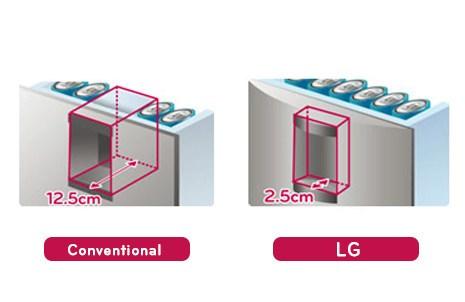 lg-ha-gft-asia-feature-slim-water-dispenser