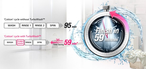 lg-washing-machine-FAST-AND-CLEAN-WITH-TURBOWASH