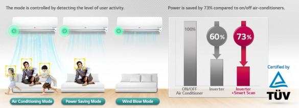 01_Smart-Scan-Energy-Saving