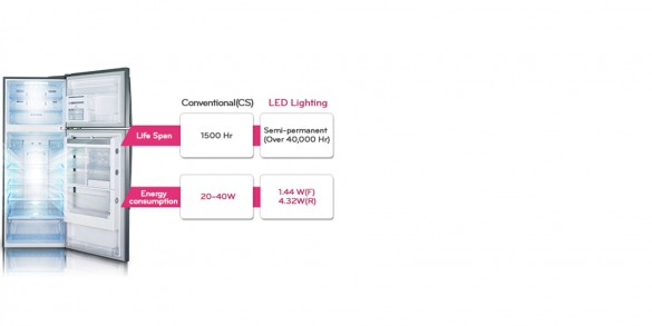 6-LED_Lighting_Desktop