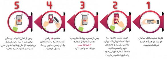 card-charge(2)