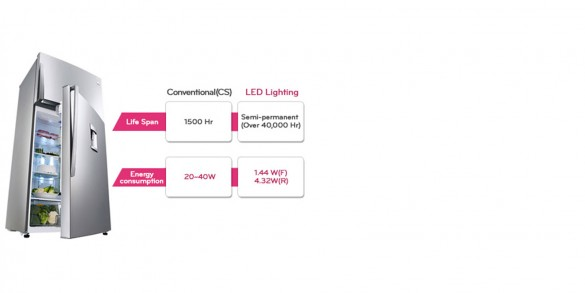 6-LED_Lighting_Desktop01