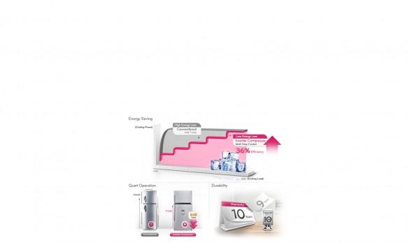 3-Energy_Saving_Inverter_Compressor_Desk1_1600x800