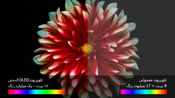 OLED_E7_A_Perfect-Color-on-Perfect-Black-(sub)-19072017-Desktop