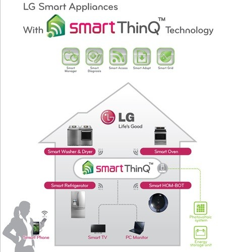 lg-smart-thing-2-new-version