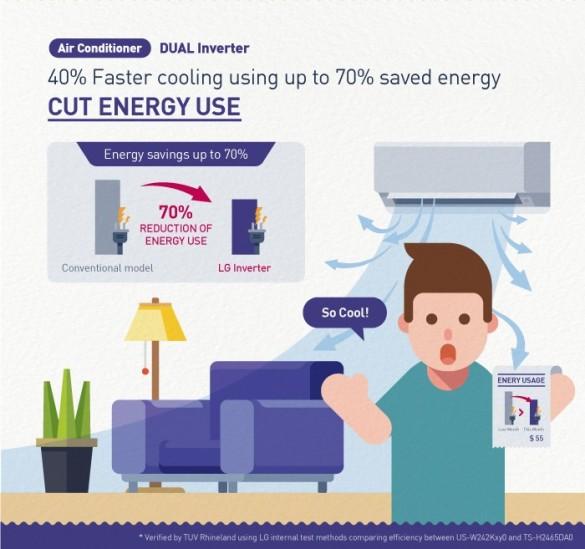 LG-Inverter-Infographic_04_Air-Conditioner1