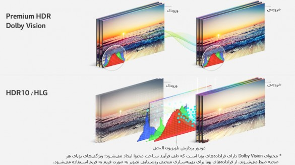 UJ75_B_Active-HDR-with-Dolby-VisionG-(sub-2)-05072017-Desktop