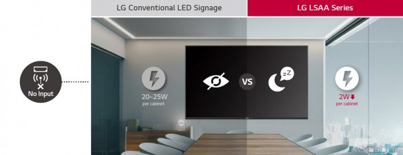 LSAA-11-Standby-Mode-Indoor-LED-Signage-ID-D