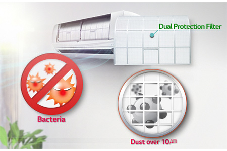 Dual-Protection-Filter
