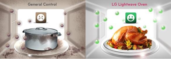 lg-ha-lightwave-MJ3881BC-feature-image_easy-clean-coating-e1442207551268