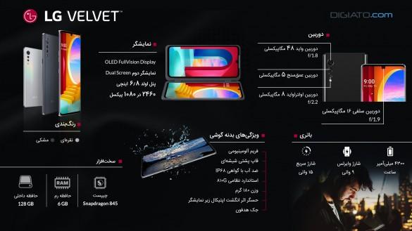 LG-Velvet