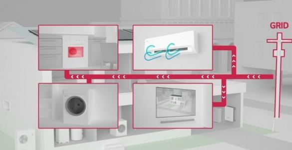 ESS-Technology-03