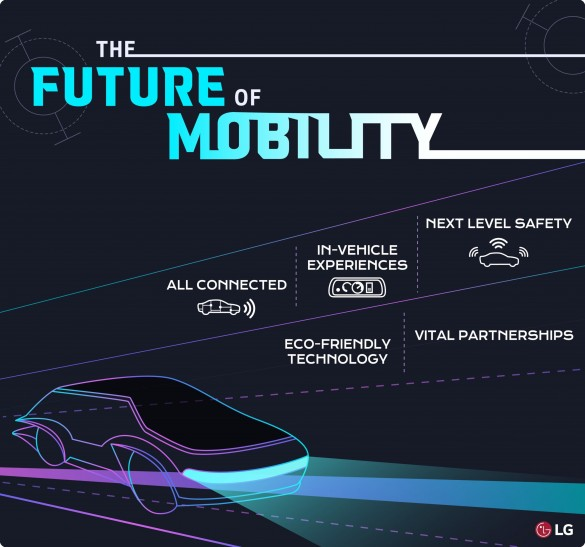 Future-Mobility_01-scaled